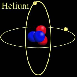 Esquema de um átomo de hélio.