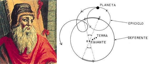 Cláudio Ptolomeu (87-151) e representação esquemática do modelo ptolomaico.