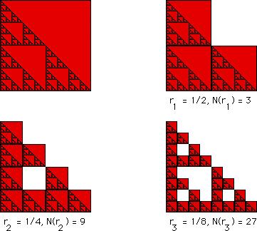 Recobrimento do triângulo de Sierpinski com caixas cada vez mais pequenas.